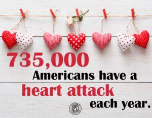 Heart Health Stats 2