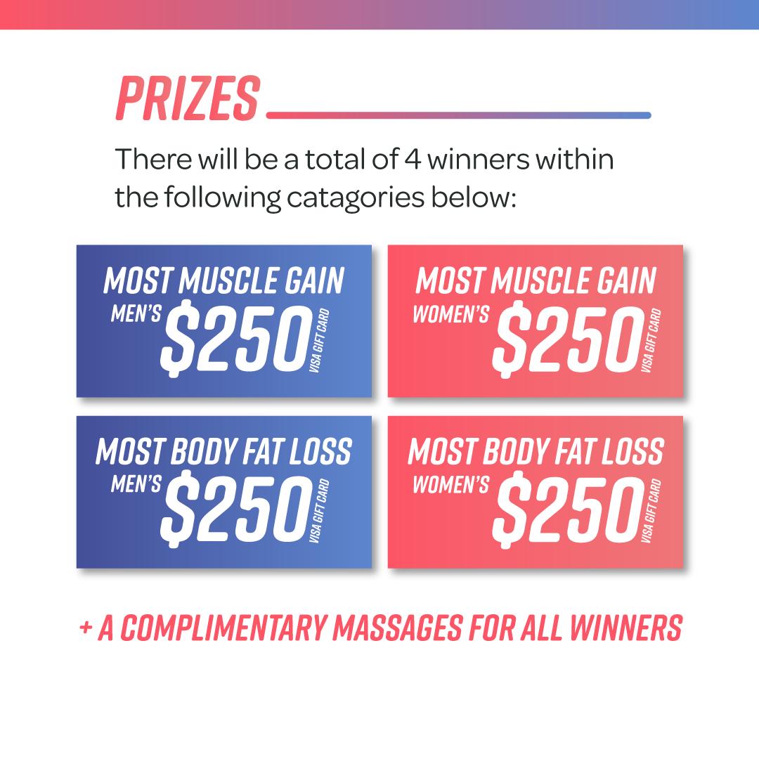 FitForSummer2021_Prizes